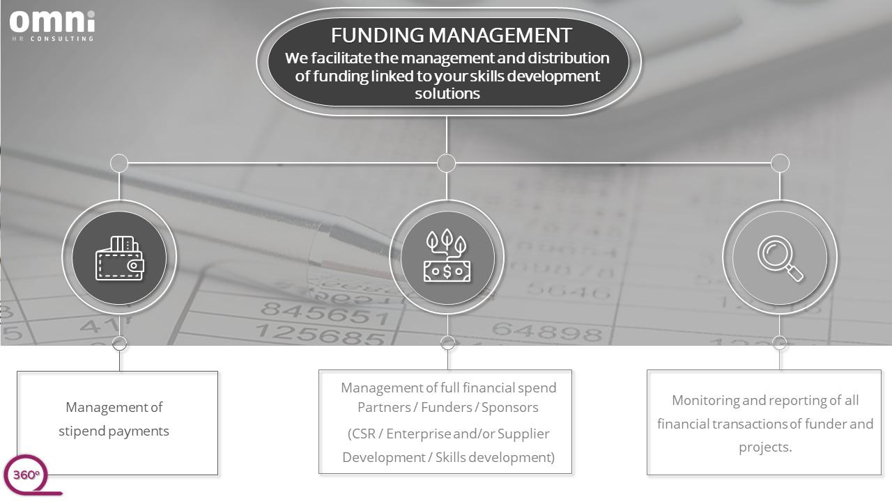 Funding Management - 360 Empowerment