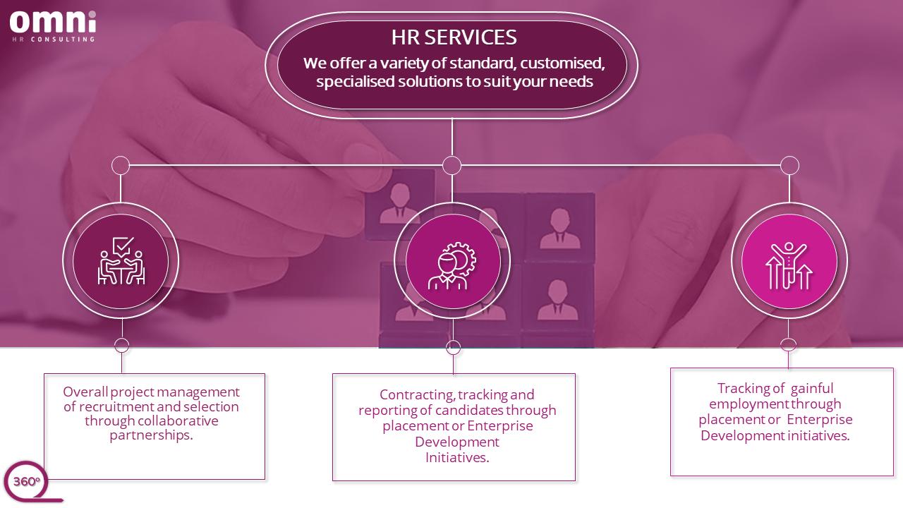 HR Services - 360 Empowerment